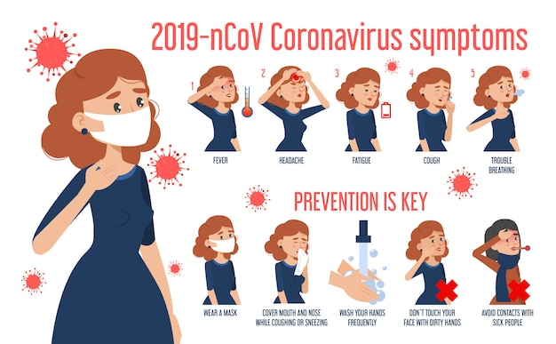 Bandeira de coronavírus isolada. sintomas da doença