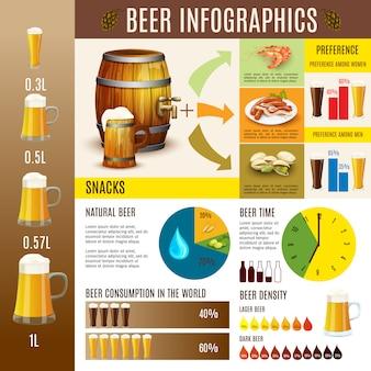 Bandeira de infográficos de cervejaria de cerveja