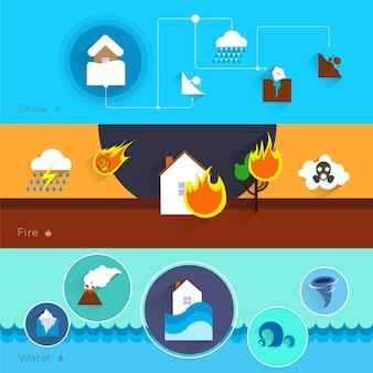 Bandeira de perigo desastre natural definida com ilustração em vetor água neve fogo isolado