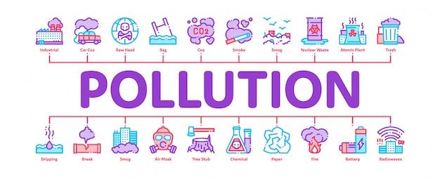 Bandeira de poluição da natureza