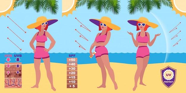 Bandeira do conceito de protetor solar. banner de protetor solar dos desenhos animados