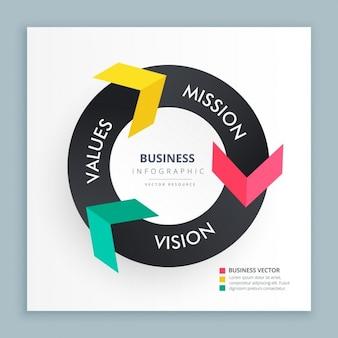 Bandeira infográfico com setas coloridas que mostram visão, missão e valores do gráfico infografia