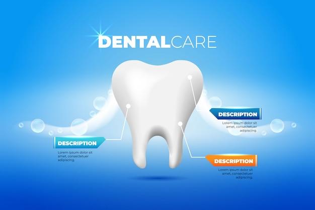 Bandeira médica de cuidados dentários de dentes