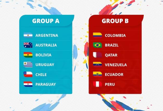 Bandeiras de países da américa do sul, austrália e catar classificadas por grupos para o torneio de futebol da américa do sul.