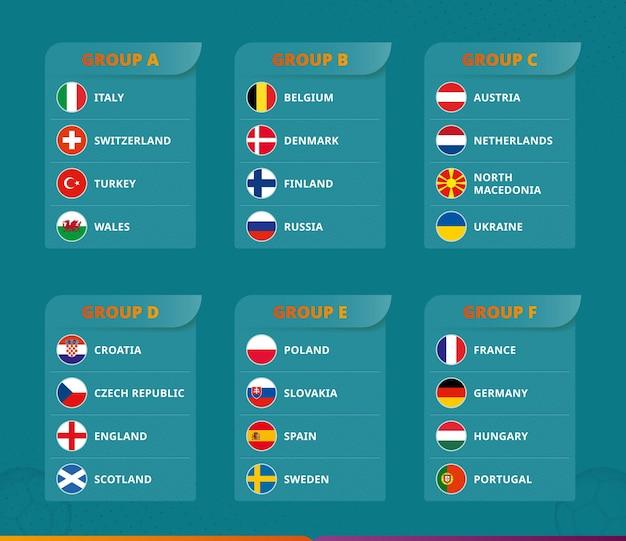 Bandeiras dos participantes do torneio de futebol europeu, ordenadas por grupos.