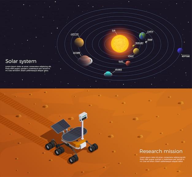 Bandeiras horizontais de colonização de marte ilustradas composições isométricas do sistema solar e da missão de pesquisa