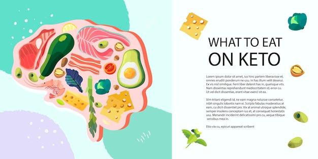 Banner da dieta ceto