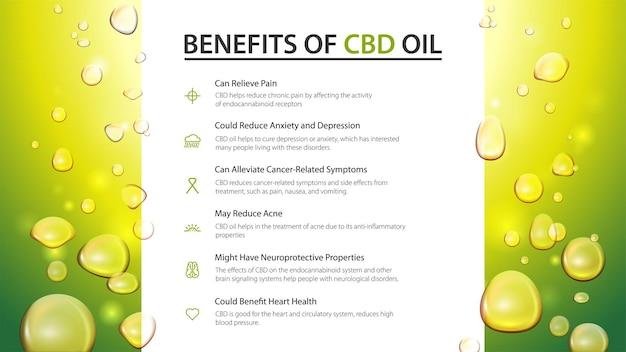Banner da web com grande faixa branca no meio e gotas de óleo. usos médicos para óleo cbd, benefícios do uso de óleo cbd.