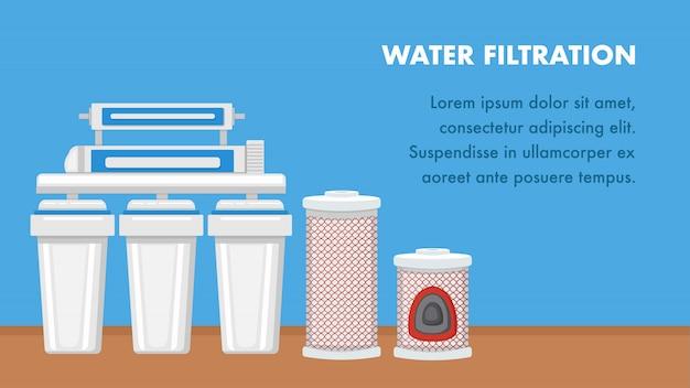 Banner da web de filtragem de água com espaço de texto