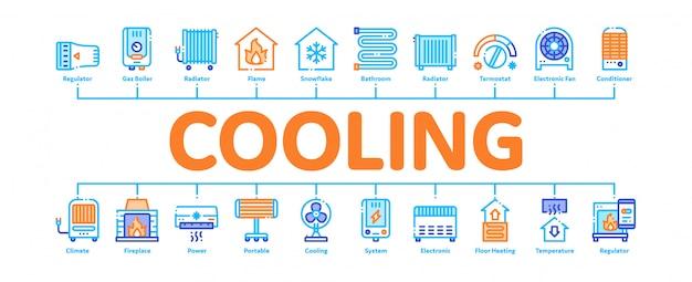 Banner de aquecimento e resfriamento