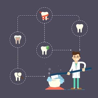Banner de atendimento odontológico com dentista e escova de dentes