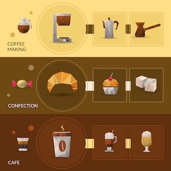 Banner de café e confeitaria de poligonal