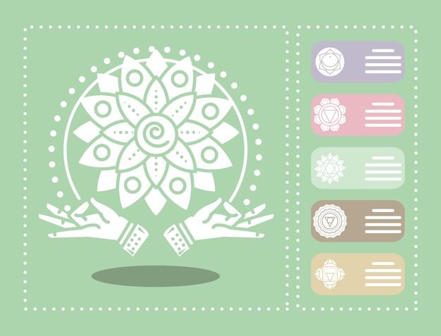 Banner de chakras de ioga