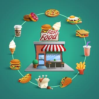 Banner de composição de círculo de pictogramas de restaurante fastfood