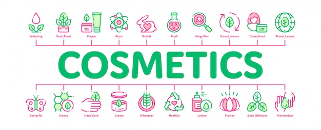 Banner de cosméticos orgânicos