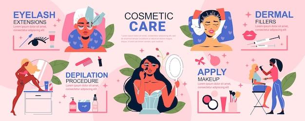 Banner de cosmetologia de mulher com infográficos com texto editável e personagens de meninas aplicando maquiagem