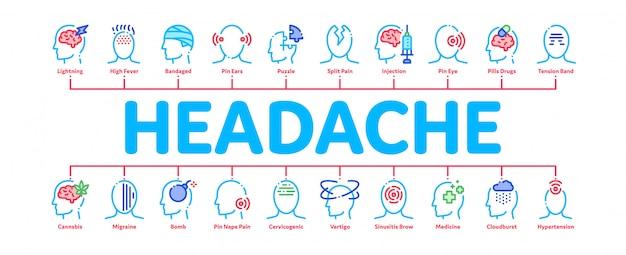 Banner de dor de cabeça