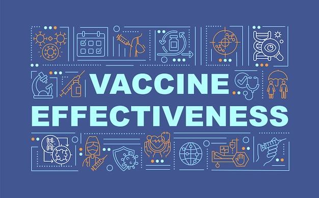 Banner de eficácia da vacina