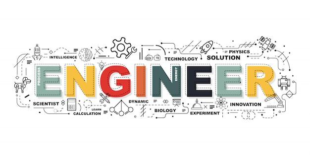 Banner de engenheiro de palavras