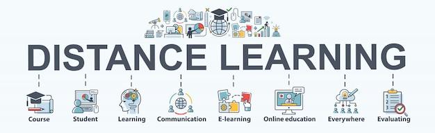 Banner de ensino a distância para auto-desenvolvimento, curso, professor, estudo, e-learning, treinamento, habilidade, educação on-line, educação continuada e conhecimento. infográfico de vetor mínimo.