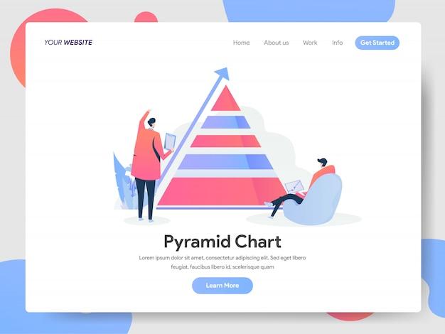 Banner de gráfico de pirâmide da página de destino