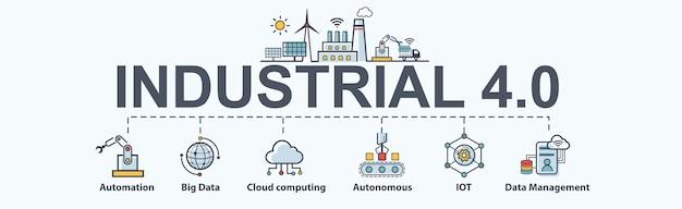 Banner de ícone da indústria 4.0