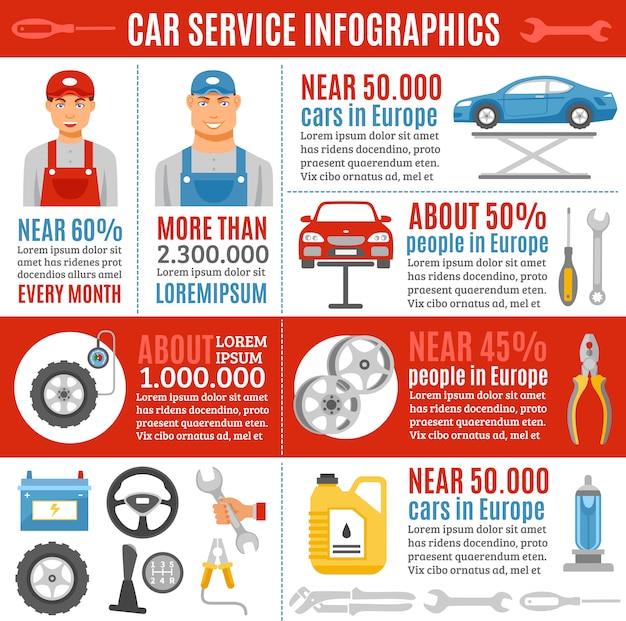 Banner de infográfico plano de serviço de reparação de automóveis