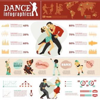 Banner de layout de infográficos do mundo de dança