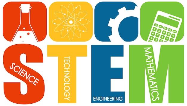 Banner de logotipo de educação stem com elementos de aprendizagem