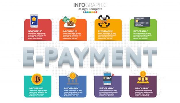 Banner de pagamento eletrônico para negócios.
