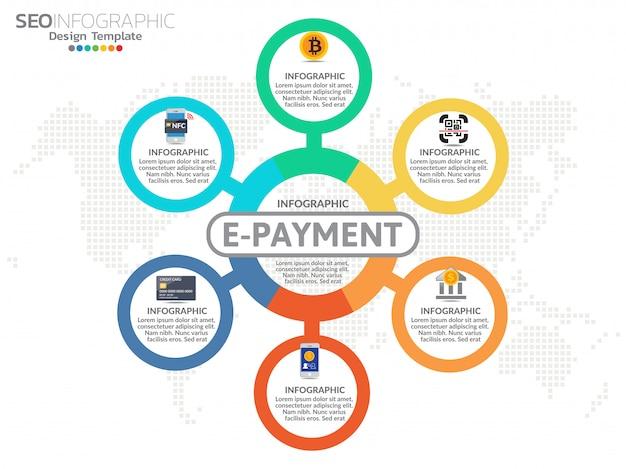 Banner de pagamento para negócios, pagamento do sistema.