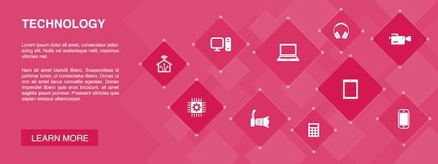 Banner de tecnologia 10 ícones concept.smart home, câmera fotográfica, computador tablet, ícones simples de smartphone