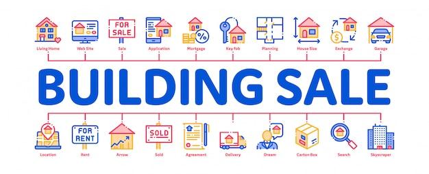 Banner de venda de construção de casa