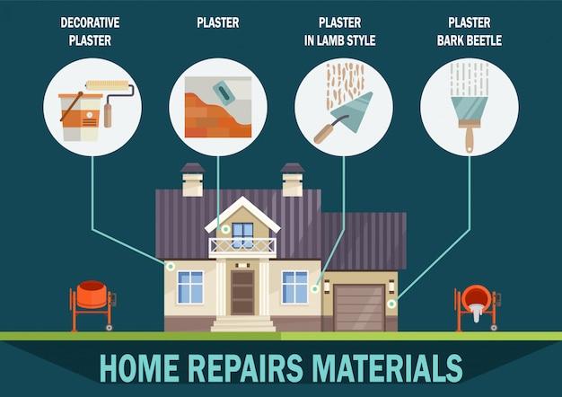 Banner de vetor de materiais de fachada de construção de casa