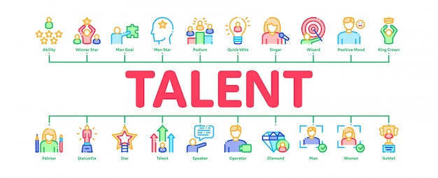 Banner mínimo de infográfico de talento humano