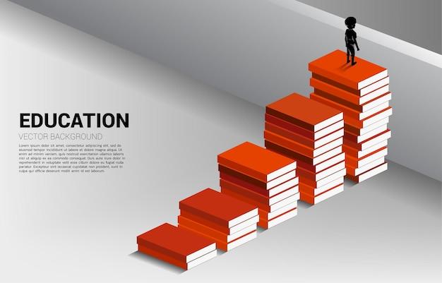 Banner para poder de conhecimento. a silhueta do menino se move para atravessar a parede com um passo da pilha de livros.