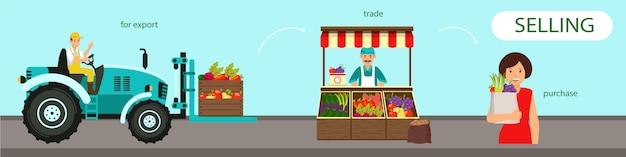 Banner plana vendendo para compra de comércio de exportação.
