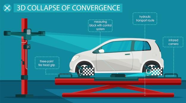 Banner plano ilustração de convergência de colapso 3d