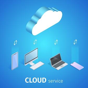 Banner quadrado de serviço em nuvem
