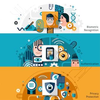 Banners de autenticação biométrica