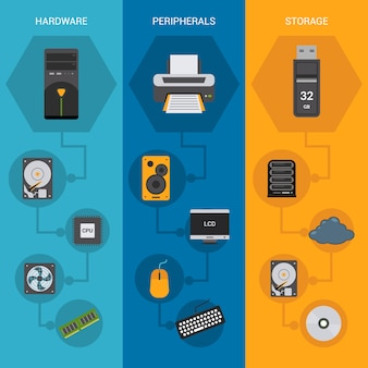 Banners de peças de computador