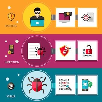 Banners de vírus cibernéticos