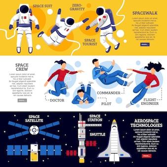 Banners horizontais de astronautas
