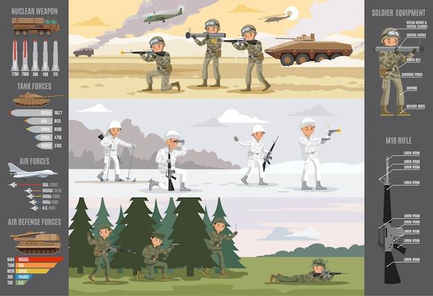 Banners horizontais de infográfico militar