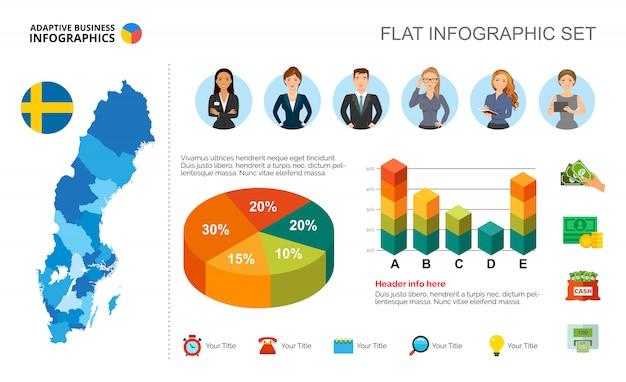 Bar de relatório financeiro e modelo de gráficos de pizza para apresentação