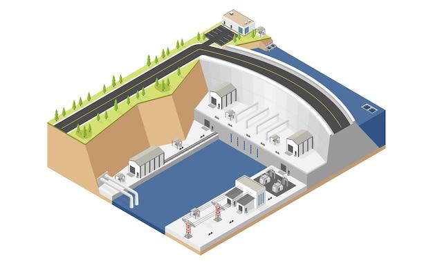 Barragem de usina hidrelétrica com turbina hidrelétrica em estilo isométrico