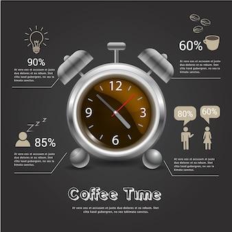 Bateria da carta do impulsionador da manhã do café e conceito do tempo do café.