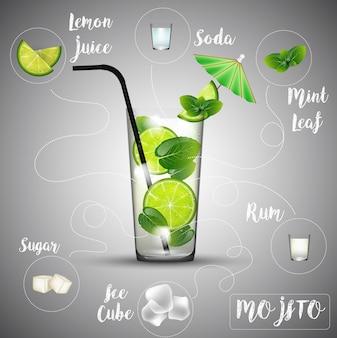 Bebida fria suave e fresca de álcool com gelo e hortelã