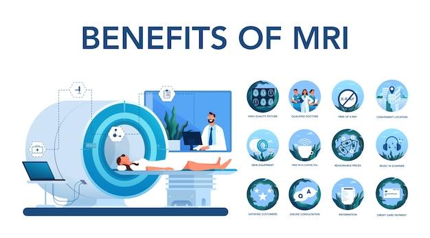 Benefício da ressonância magnética. pesquisa e diagnóstico médico. scanner tomográfico moderno. banner de anúncio de clínica de ressonância magnética ou ideia de interface do site.