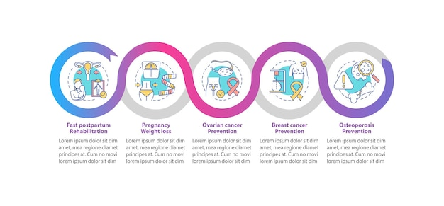 Benefícios da amamentação para mulheres infográfico modelo isolado